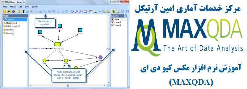 آموزش نرم افزار مکس کیودی MAXQDA